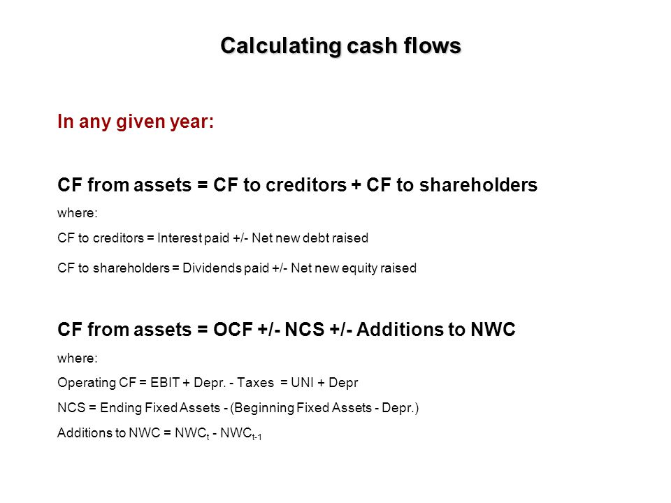 Clarification Unlevered CF = Total CF = CF from assets Levered CF = CF to equity = CF to shareholders
