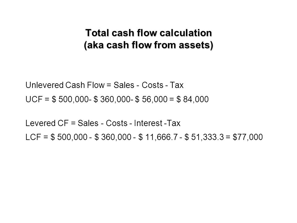 Exemplification Assume a company, with perpetual cash flows. Ignore depreciation, net capital spending, and additions to NWC. Annual sales: $500,000 A