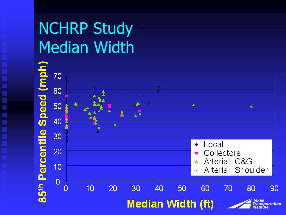 NCHRP Study Median Width