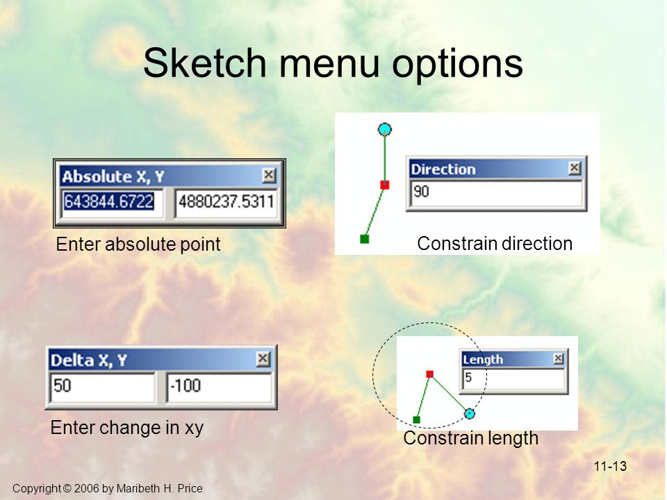 Copyright © 2006 by Maribeth H. Price 11-13 Sketch menu options Enter absolute point Enter change in xy Constrain direction Constrain length