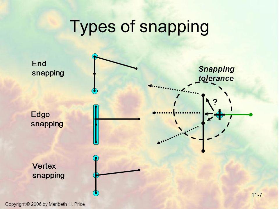Copyright © 2006 by Maribeth H. Price 11-7 Types of snapping End snapping Edge snapping Vertex snapping ? Snapping tolerance +