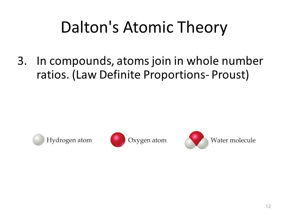 Dalton s Atomic Theory 2.