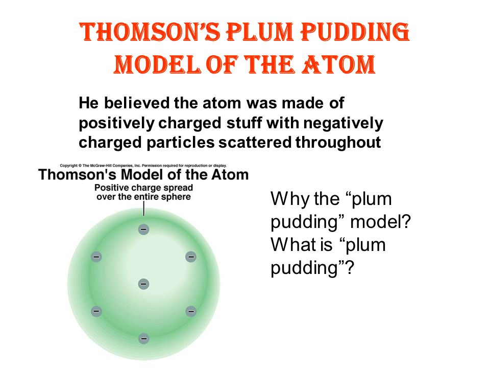 Original Model of the Atom Plum Pudding Model These newly discovered electrons must have been balanced by some sort of positive charge.