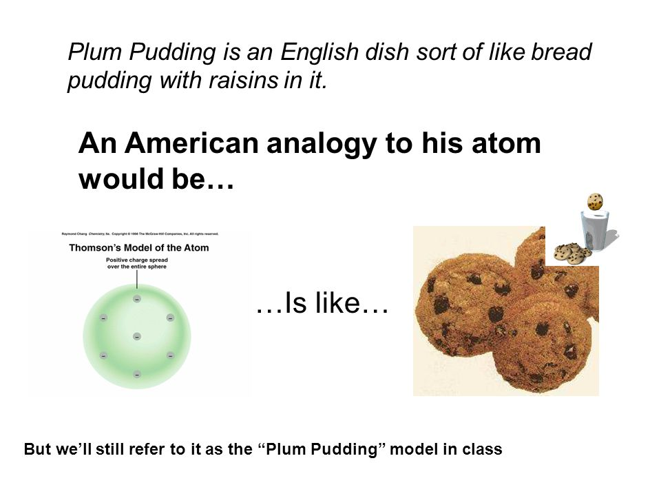 Thomson's Plum Pudding Model of the Atom He believed the atom was made of positively charged stuff with negatively charged particles scattered throughout Why the plum pudding model.