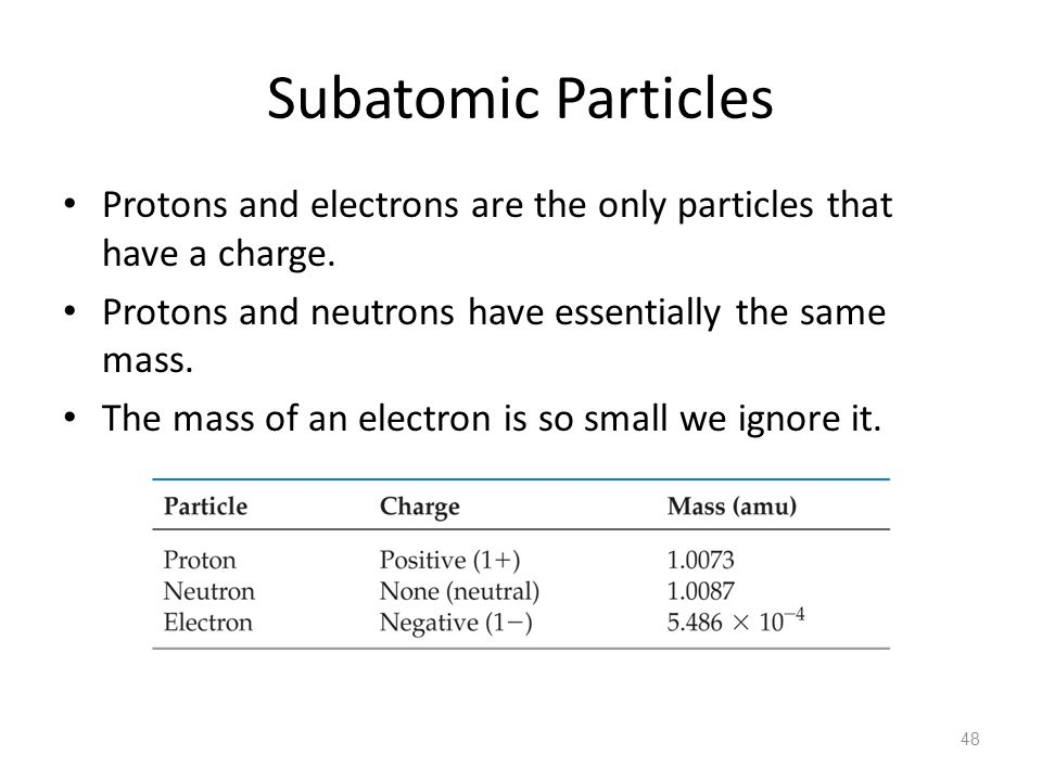 What is the relative size of the atom…..