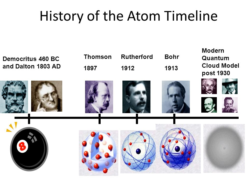 Subatomic Particles Protons and electrons are the only particles that have a charge.