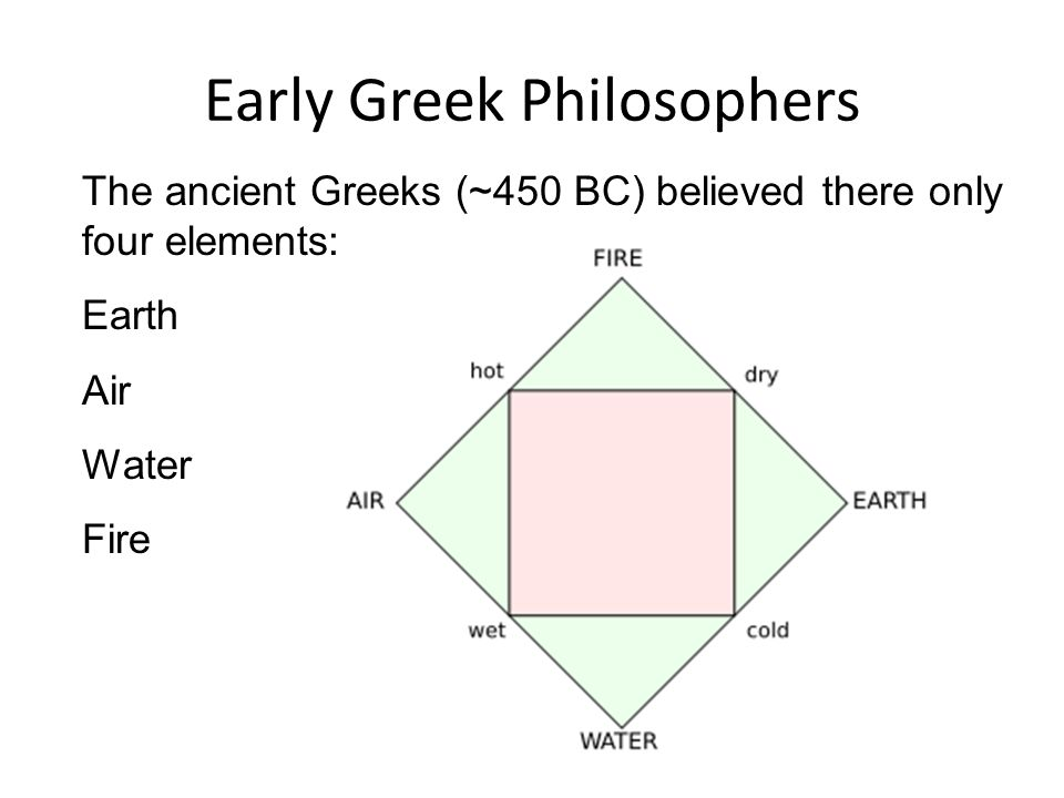 THE GREEK ATOM Democritus (around 460-370 BC.), a-tomos and signifies indivisible .