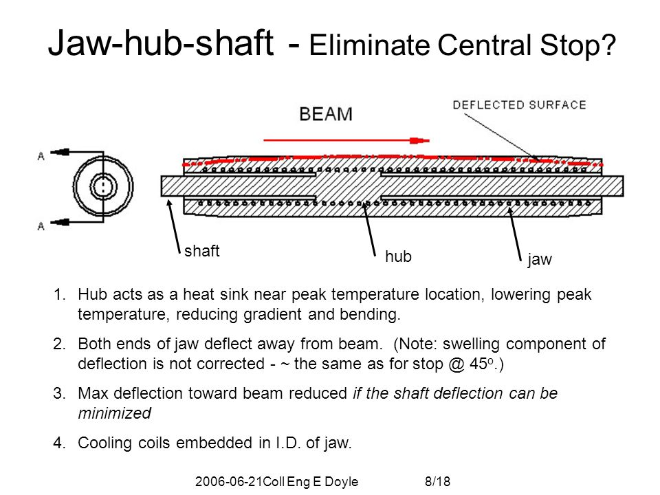 2006-06-21Coll Eng E Doyle 8/18 Jaw-hub-shaft - Eliminate Central Stop.