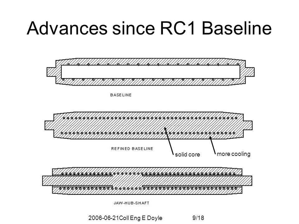 2006-06-21Coll Eng E Doyle 9/18 Advances since RC1 Baseline solid core more cooling