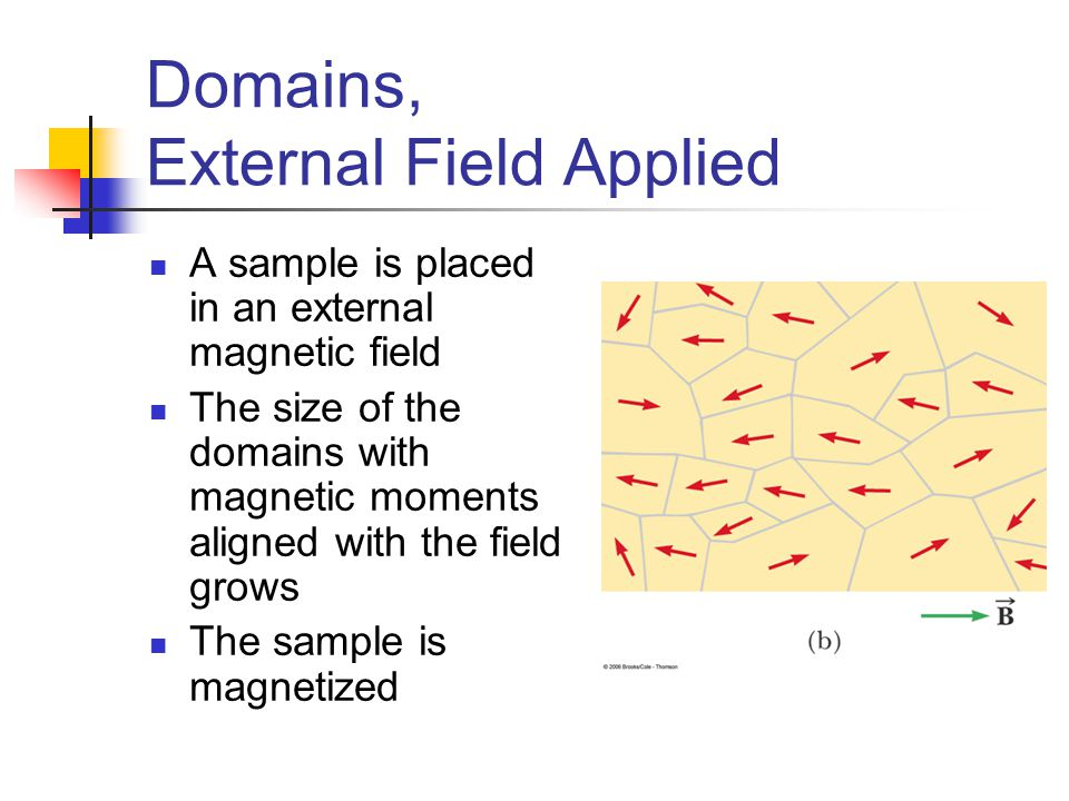 Domains, External Field Applied A sample is placed in an external magnetic field The size of the domains with magnetic moments aligned with the field