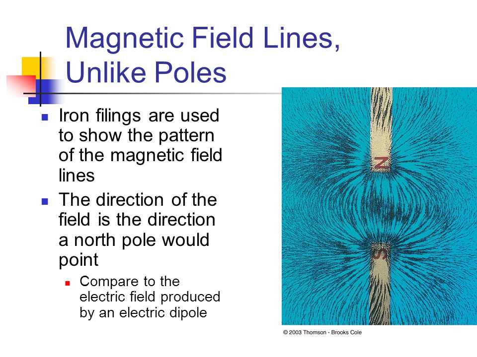 Magnetic Field Lines, Unlike Poles Iron filings are used to show the pattern of the magnetic field lines The direction of the field is the direction a