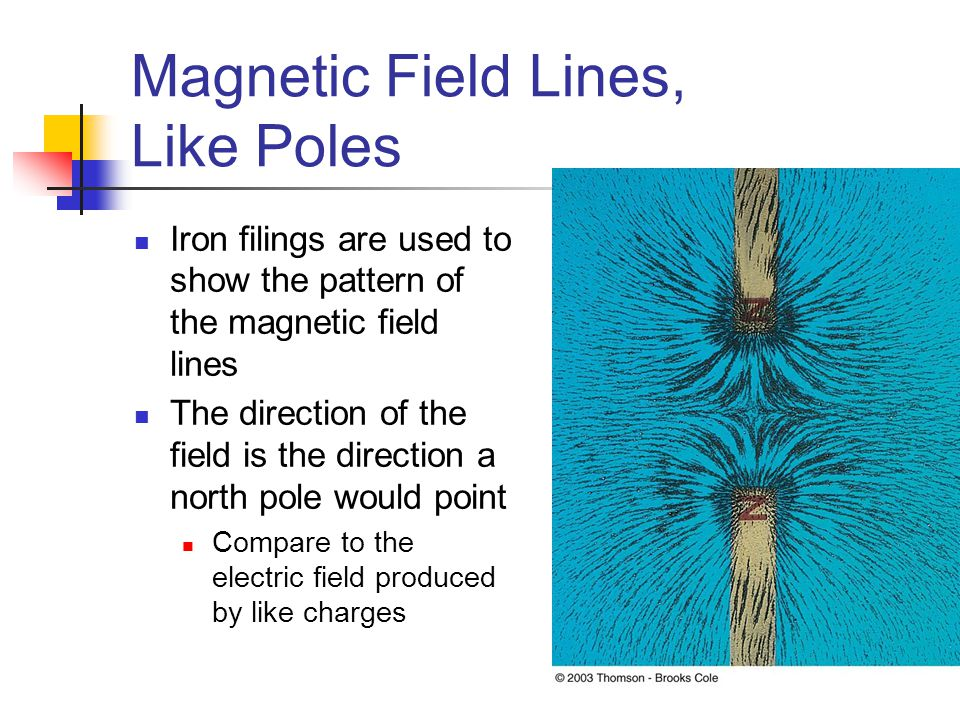 Magnetic Field Lines, Like Poles Iron filings are used to show the pattern of the magnetic field lines The direction of the field is the direction a n