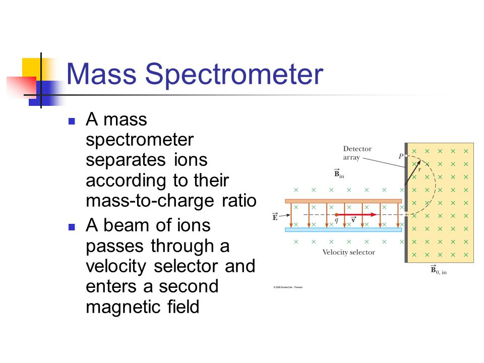 Mass Spectrometer A mass spectrometer separates ions according to their mass-to-charge ratio A beam of ions passes through a velocity selector and ent