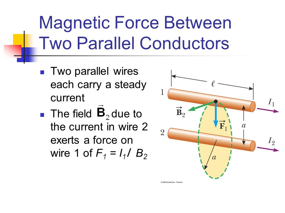 Magnetic Force Between Two Parallel Conductors Two parallel wires each carry a steady current The field due to the current in wire 2 exerts a force on