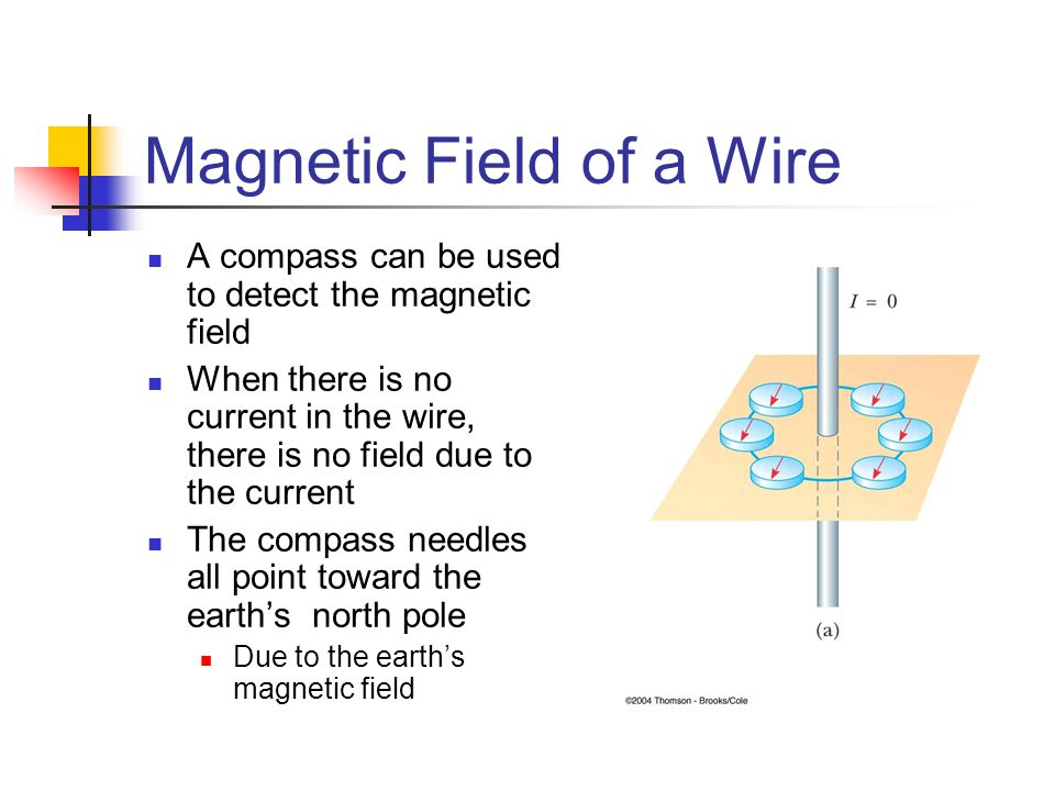 Magnetic Field of a Wire A compass can be used to detect the magnetic field When there is no current in the wire, there is no field due to the current