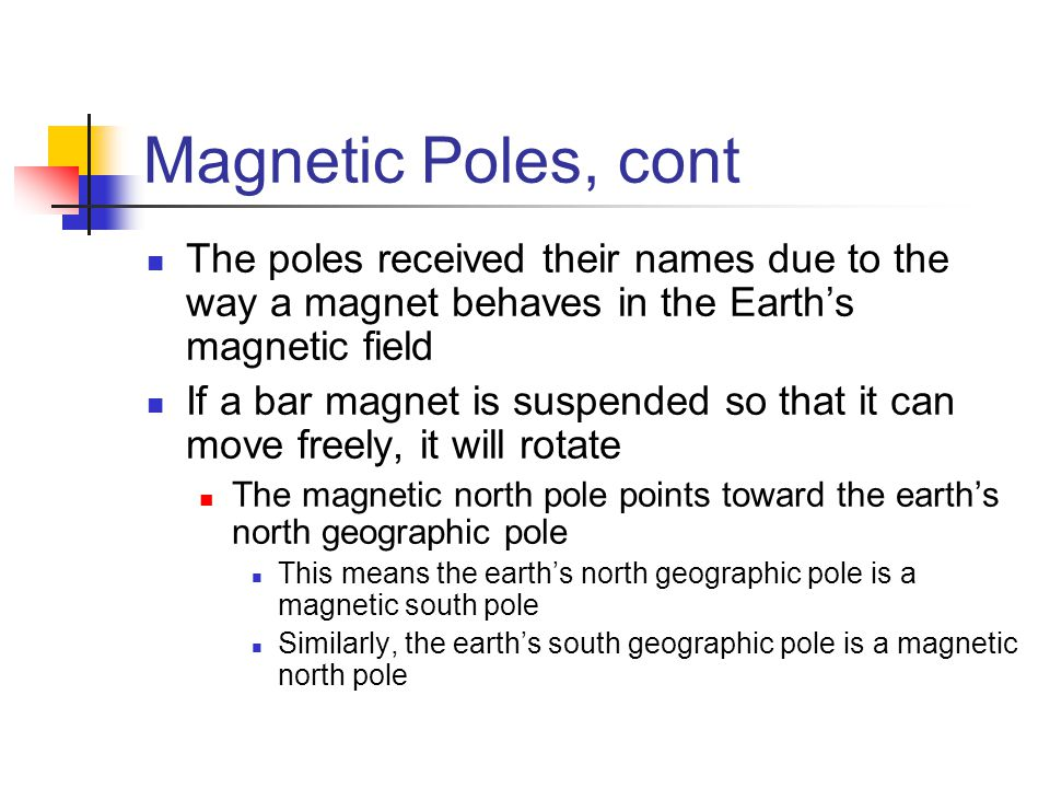Magnetic Poles, cont The poles received their names due to the way a magnet behaves in the Earth's magnetic field If a bar magnet is suspended so that