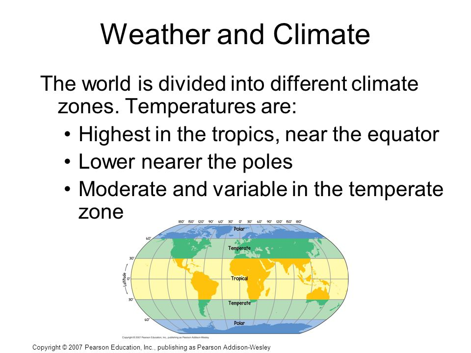 Copyright © 2007 Pearson Education, Inc., publishing as Pearson Addison-Wesley Weather and Climate The world is divided into different climate zones.