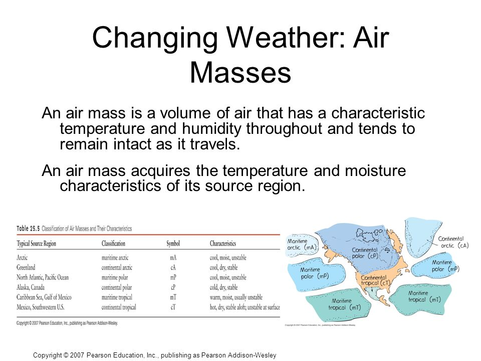 Copyright © 2007 Pearson Education, Inc., publishing as Pearson Addison-Wesley Changing Weather: Air Masses An air mass is a volume of air that has a
