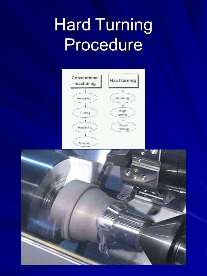 Summary Specialized cutting procedures exist for unusual materials and requirements Proper procedure, securing of the workpiece, and feeds and speeds must be considered to prevent damage and injuries