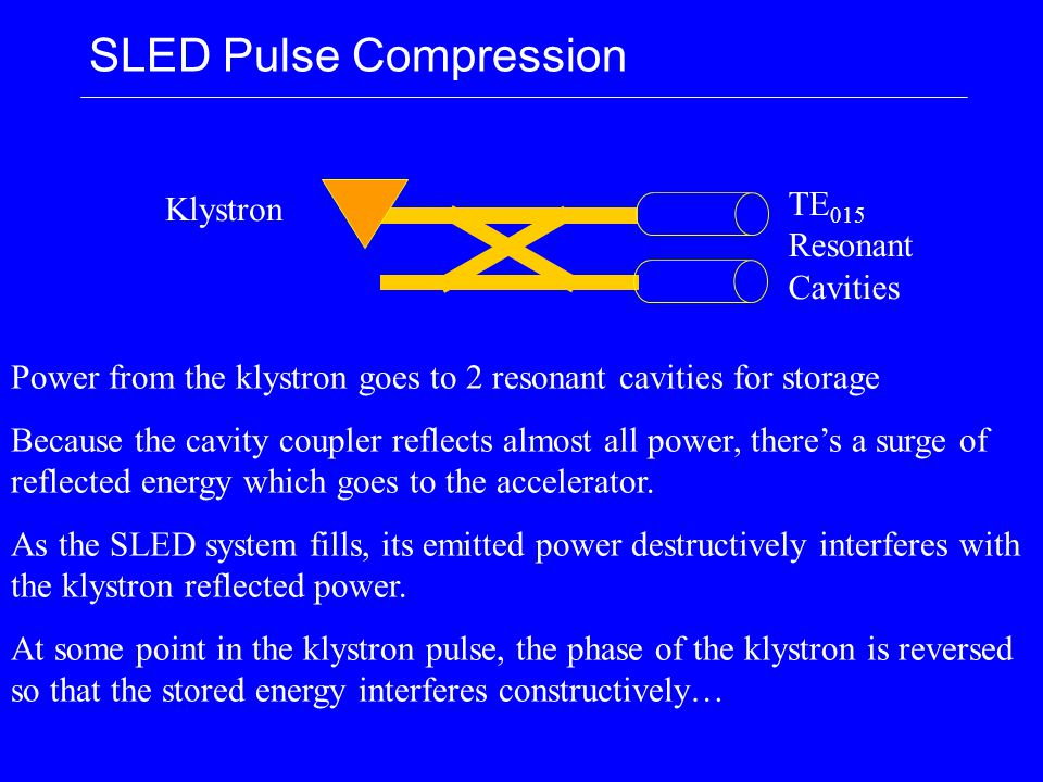 SLED Pulse Compression Klystron TE 015 Resonant Cavities Power from the klystron goes to 2 resonant cavities for storage Because the cavity coupler re