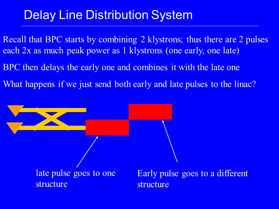 Delay Line Distribution System Recall that BPC starts by combining 2 klystrons; thus there are 2 pulses each 2x as much peak power as 1 klystrons (one early, one late) BPC then delays the early one and combines it with the late one What happens if we just send both early and late pulses to the linac.