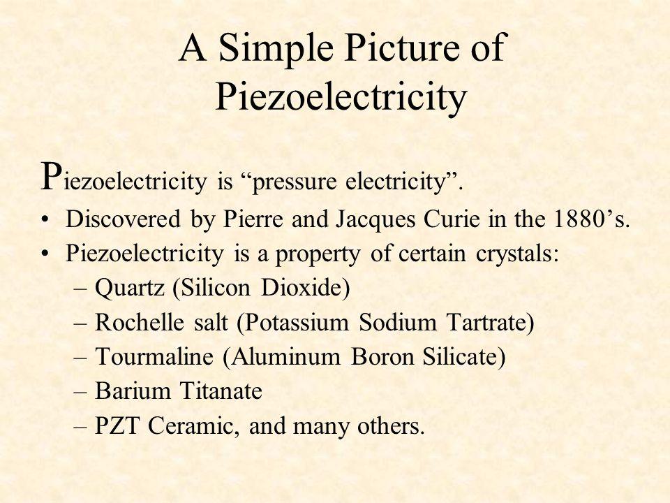 Piezoelectric Fundamental Vibration Modes