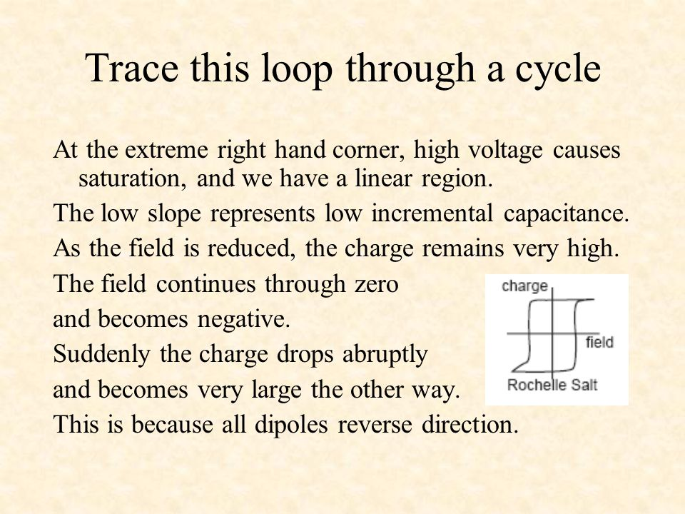 Trace this loop through a cycle At the extreme right hand corner, high voltage causes saturation, and we have a linear region.