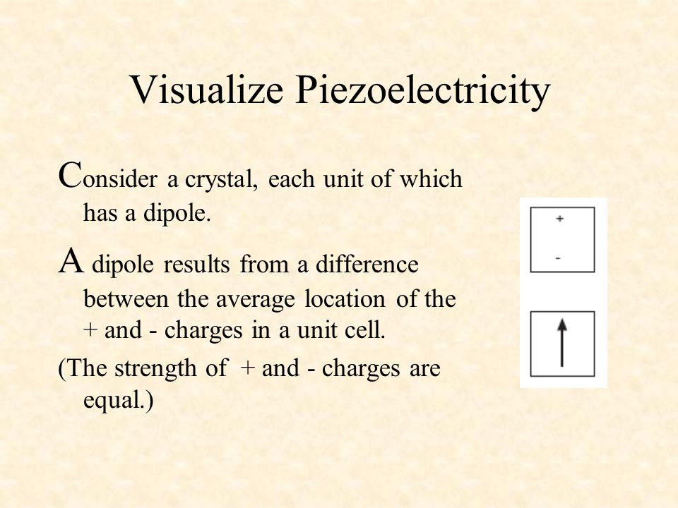 Visualize Piezoelectricity C onsider a crystal, each unit of which has a dipole.