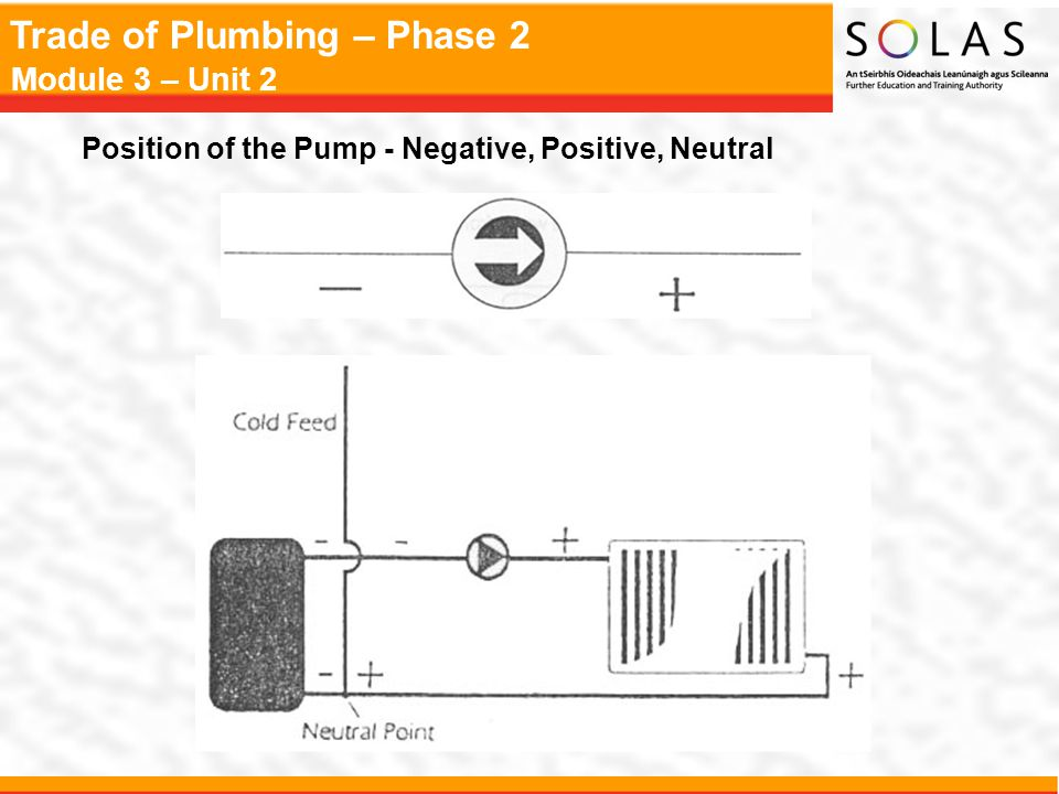 Trade of Plumbing – Phase 2 Module 3 – Unit 2 Position of the Pump - Negative, Positive, Neutral