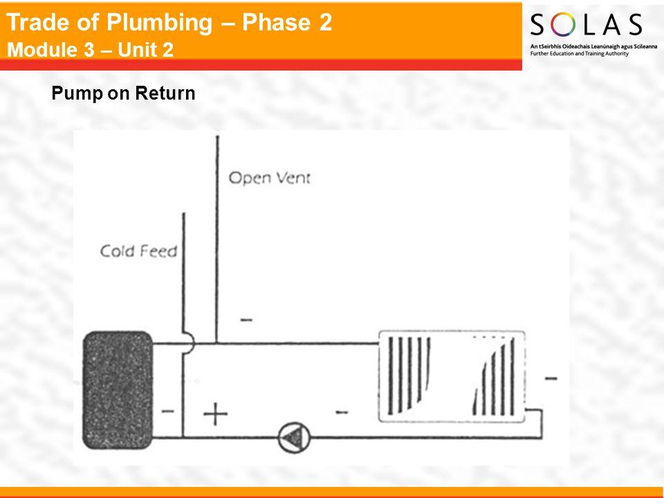 Trade of Plumbing – Phase 2 Module 3 – Unit 2 Pump on Return