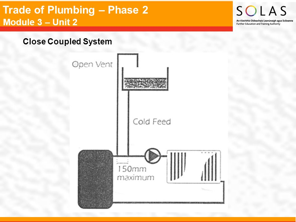 Trade of Plumbing – Phase 2 Module 3 – Unit 2 Close Coupled System