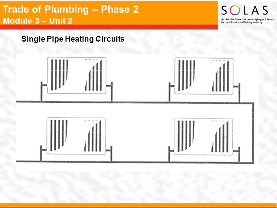 Trade of Plumbing – Phase 2 Module 3 – Unit 2 Single Pipe Heating Circuits