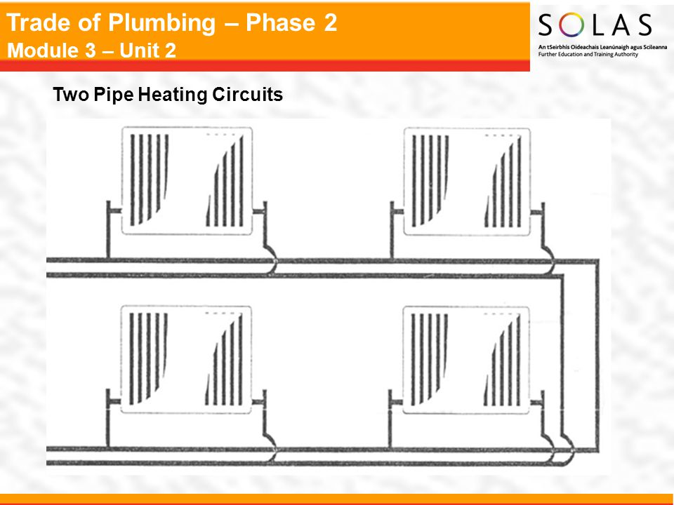 Trade of Plumbing – Phase 2 Module 3 – Unit 2 Two Pipe Heating Circuits