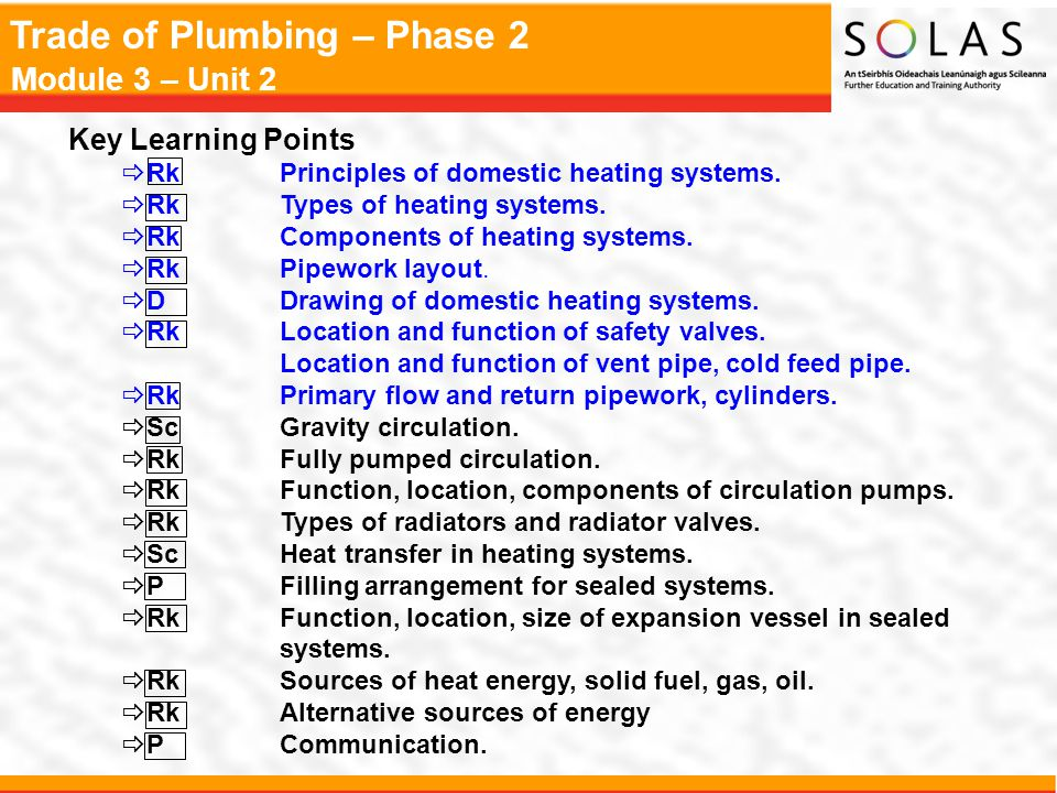 Trade of Plumbing – Phase 2 Module 3 – Unit 2 Radiator Valves  The flow connection to a radiator should be fitted with a manually operated HAND WHEEL control valve  The return connection should be fitted with a LOCKSHIELD radiator valve  A Thermostatic Radiator Valve (TRV) is used to control the temperature of a radiator