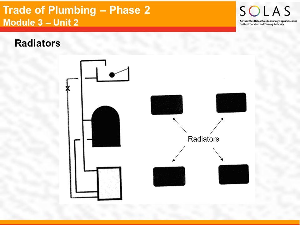 Trade of Plumbing – Phase 2 Module 3 – Unit 2 Radiators