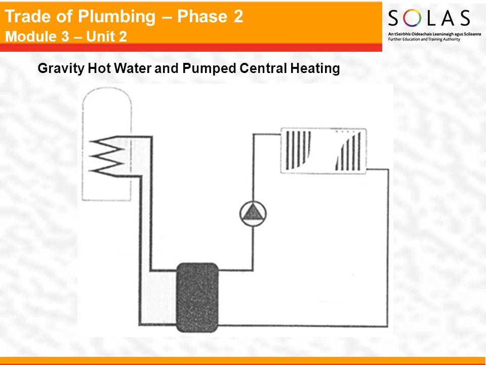 Trade of Plumbing – Phase 2 Module 3 – Unit 2 High Resistance Boiler