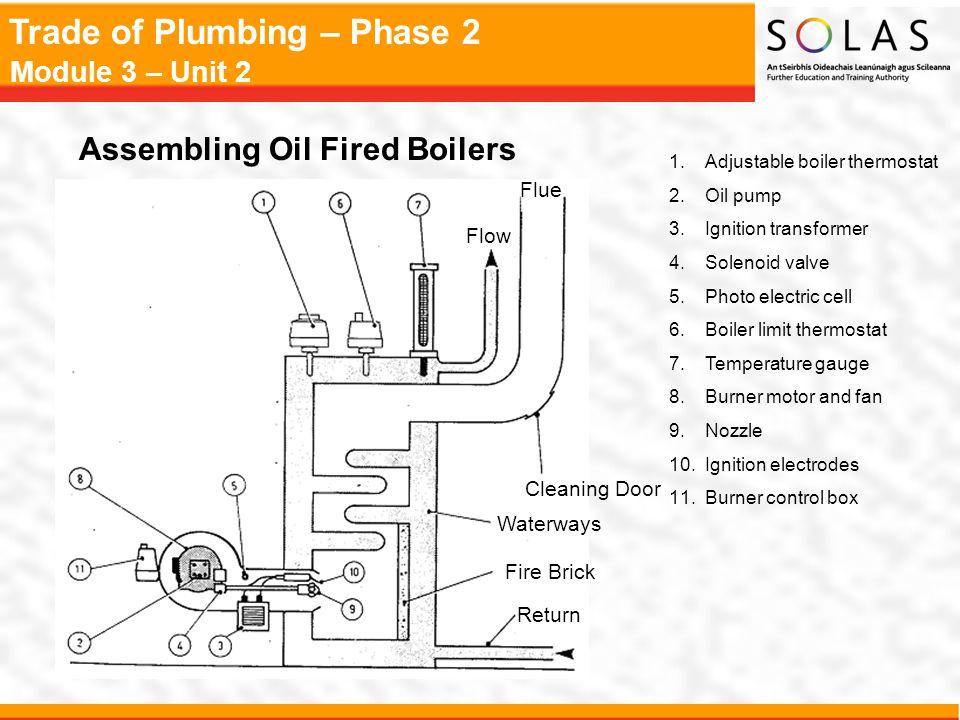 Trade of Plumbing – Phase 2 Module 3 – Unit 2 Assembling Oil Fired Boilers Flow Flue Cleaning Door Waterways Fire Brick Return 1.Adjustable boiler the