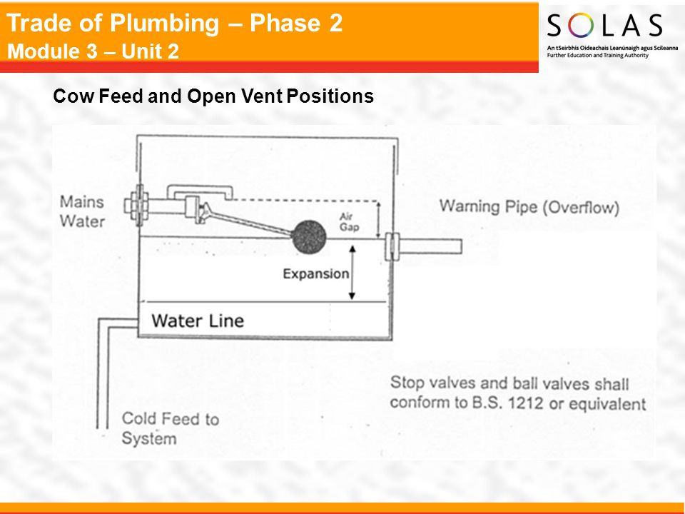 Trade of Plumbing – Phase 2 Module 3 – Unit 2 Expansion Vessel  An expansion vessel is a gas/air filled vessel used to take up the expansion of water in sealed central heating systems  The gas or air is separated from the system water by a rubber diaphragm or washer  The vessel is charged with gas or air equal to the static head of the system  In a domestic situation this pressure should never exceed 1 bar  In a domestic central heating system the water temperature should never exceed 80ºC