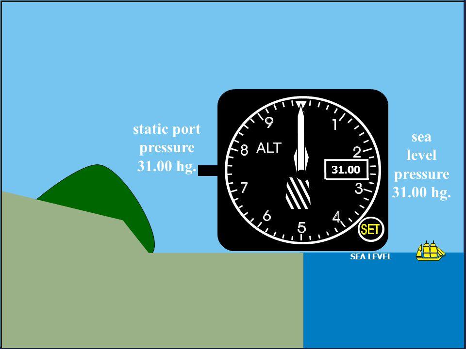 SEA LEVEL static port pressure 31.00 hg. sea level pressure 31.00 hg. 31.00