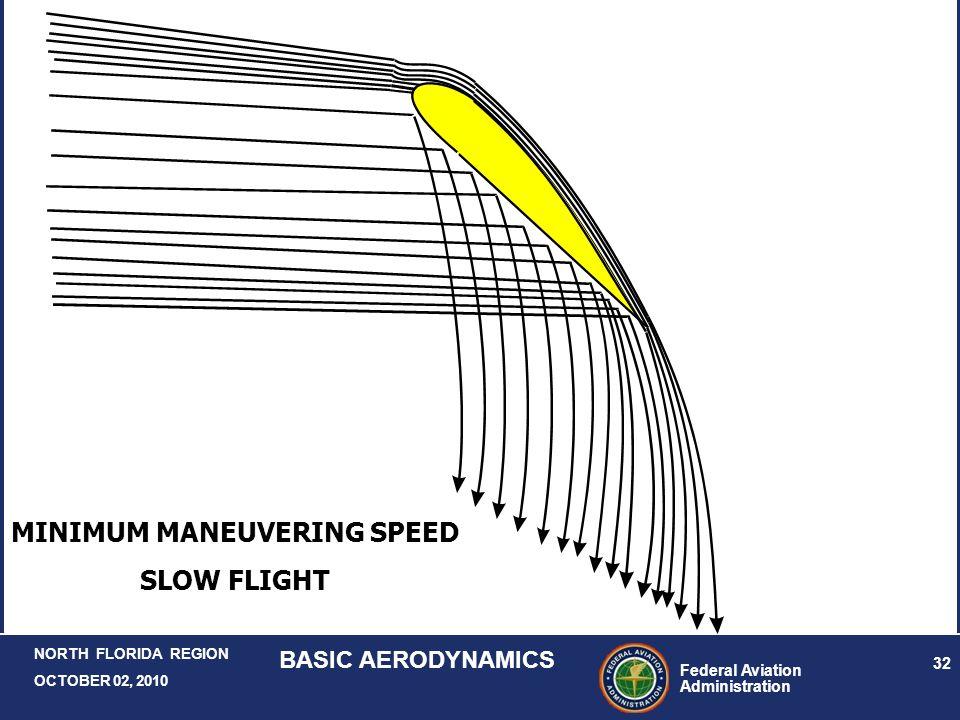 Federal Aviation Administration 32 NORTH FLORIDA REGION OCTOBER 02, 2010 BASIC AERODYNAMICS MINIMUM MANEUVERING SPEED SLOW FLIGHT