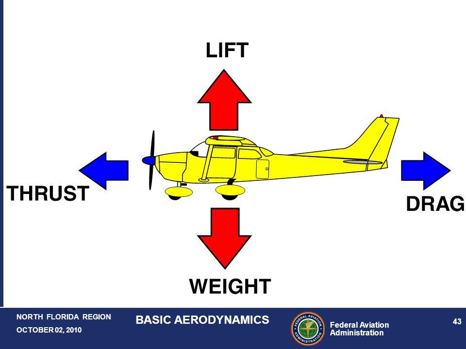 Federal Aviation Administration 43 NORTH FLORIDA REGION OCTOBER 02, 2010 BASIC AERODYNAMICS