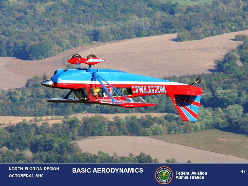 Federal Aviation Administration 47 NORTH FLORIDA REGION OCTOBER 02, 2010 BASIC AERODYNAMICS