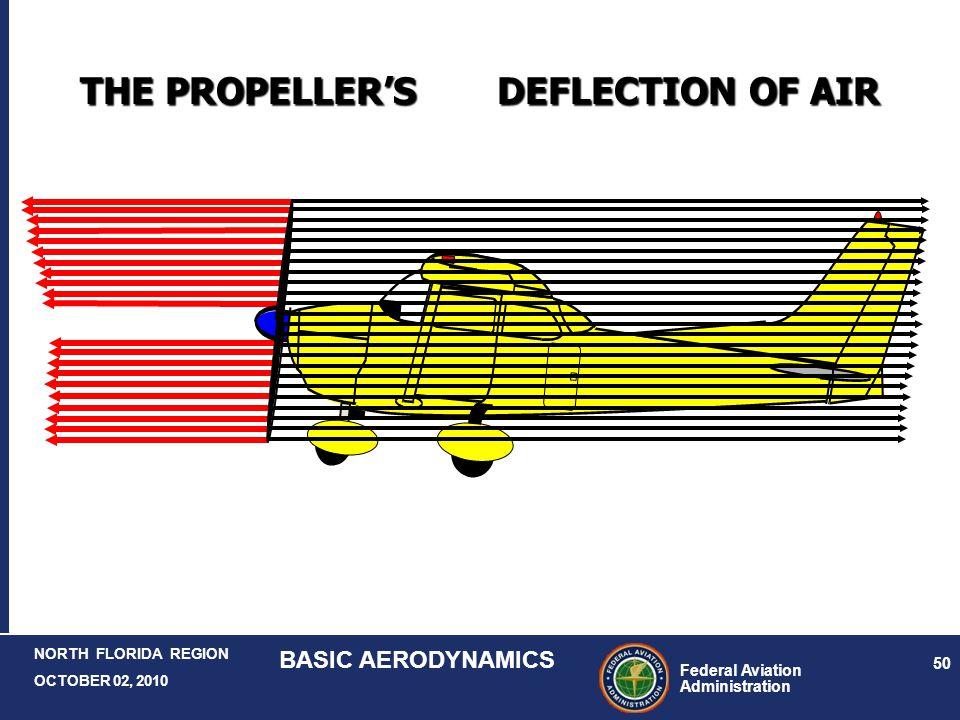 Federal Aviation Administration 50 NORTH FLORIDA REGION OCTOBER 02, 2010 BASIC AERODYNAMICS THE PROPELLER'S DEFLECTION OF AIR