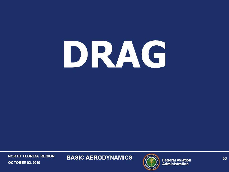 Federal Aviation Administration 53 NORTH FLORIDA REGION OCTOBER 02, 2010 BASIC AERODYNAMICS DRAG