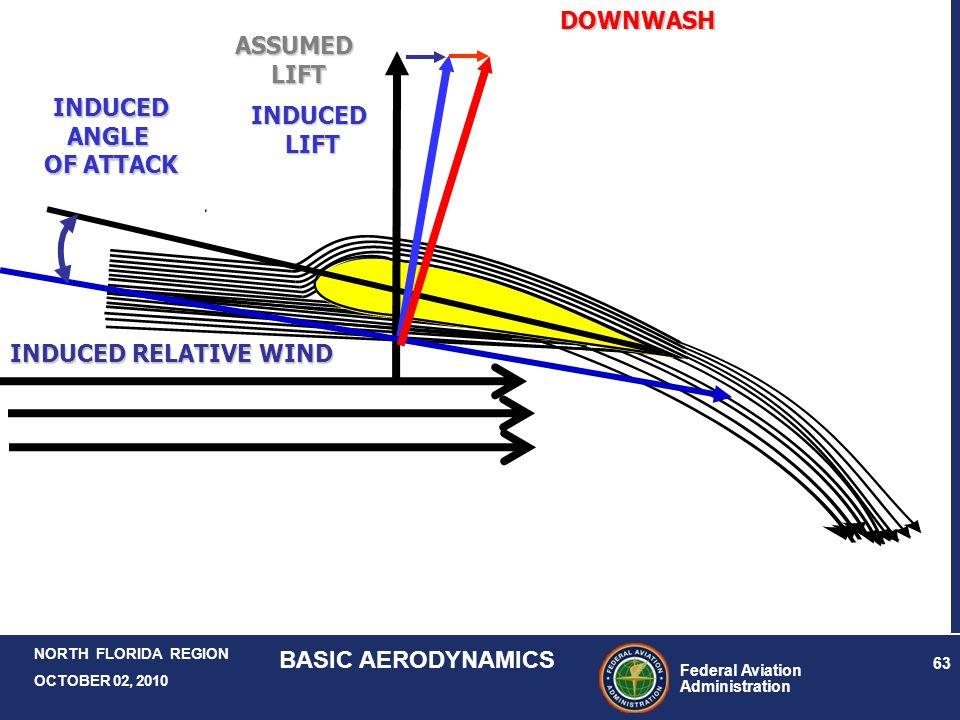 Federal Aviation Administration 63 NORTH FLORIDA REGION OCTOBER 02, 2010 BASIC AERODYNAMICS ASSUMEDLIFT INDUCED RELATIVE WIND INDUCEDANGLE OF ATTACK I