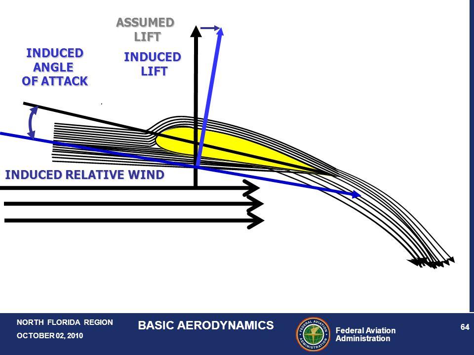 Federal Aviation Administration 64 NORTH FLORIDA REGION OCTOBER 02, 2010 BASIC AERODYNAMICS ASSUMEDLIFT INDUCEDANGLE OF ATTACK INDUCEDLIFT INDUCED REL