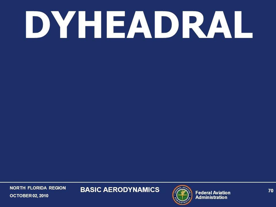 Federal Aviation Administration 70 NORTH FLORIDA REGION OCTOBER 02, 2010 BASIC AERODYNAMICS DYHEADRAL