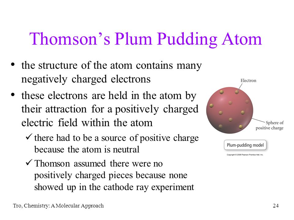 Tro, Chemistry: A Molecular Approach23 A New Theory of the Atom since the atom is no longer indivisible, Thomson must propose a new model of the atom