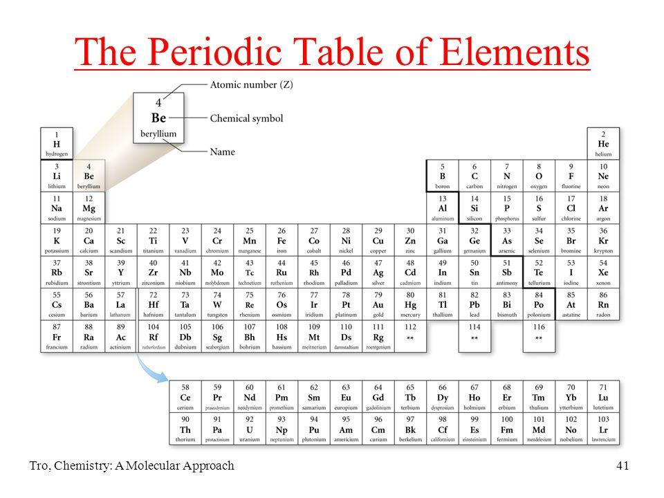 Tro, Chemistry: A Molecular Approach40