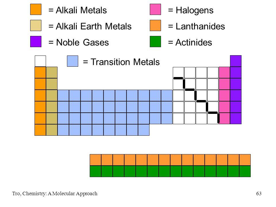 Tro, Chemistry: A Molecular Approach62